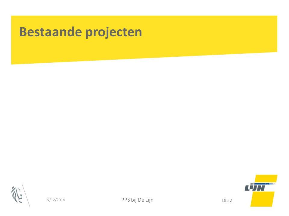 Bestaande projecten 9/12/2014 PPS bij De Lijn
