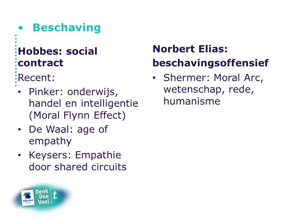 Beschaving Hobbes: social contract Norbert Elias: beschavingsoffensief