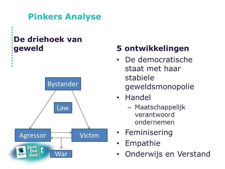 Pinkers Analyse De driehoek van geweld 5 ontwikkelingen