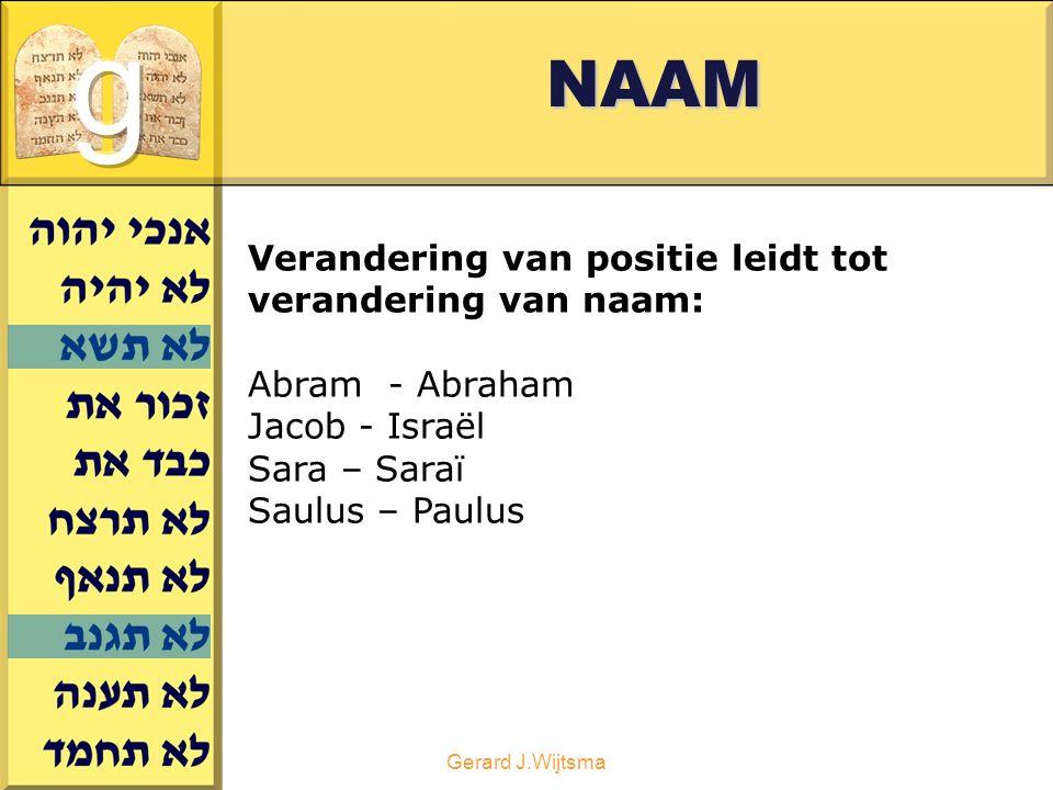 g NAAM Verandering van positie leidt tot verandering van naam: