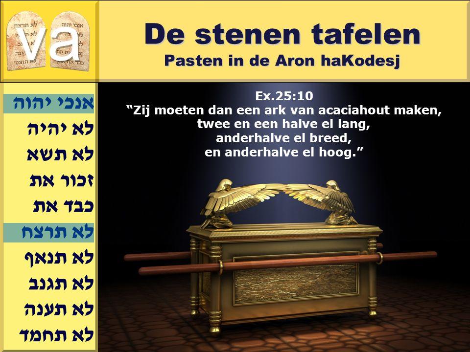 Pasten in de Aron haKodesj