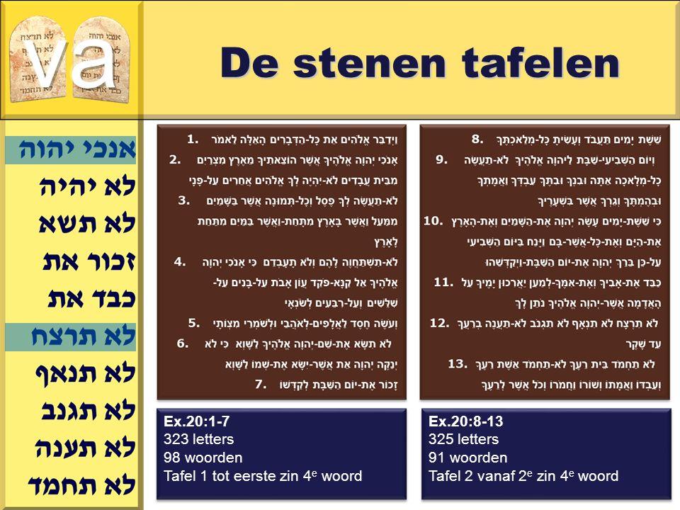 va De stenen tafelen Ex.20:1-7 323 letters 98 woorden