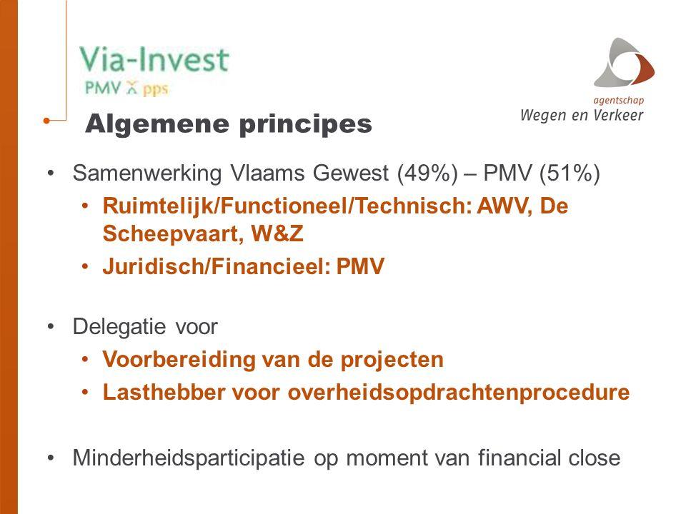 Algemene principes Samenwerking Vlaams Gewest (49%) – PMV (51%)