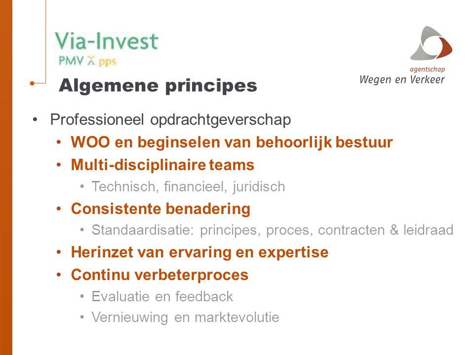 Algemene principes Professioneel opdrachtgeverschap