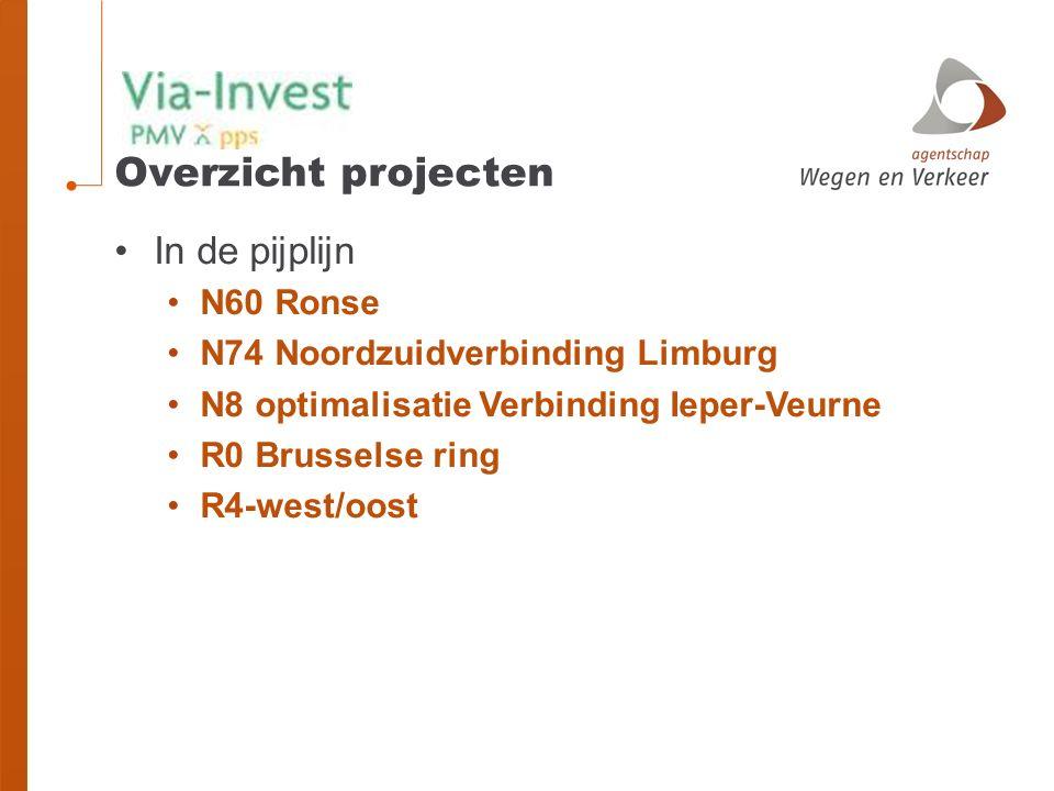 Overzicht projecten In de pijplijn N60 Ronse