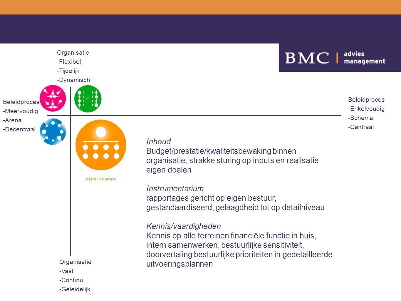 Organisatie Flexibel. Tijdelijk. Dynamisch. Beleidproces. Enkelvoudig. Schema. Centraal. Beleidproces.