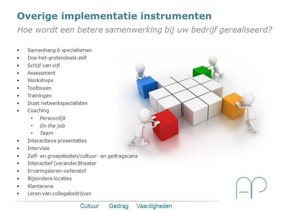 Overige implementatie instrumenten
