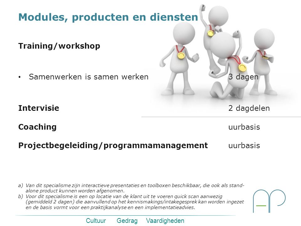 Modules, producten en diensten