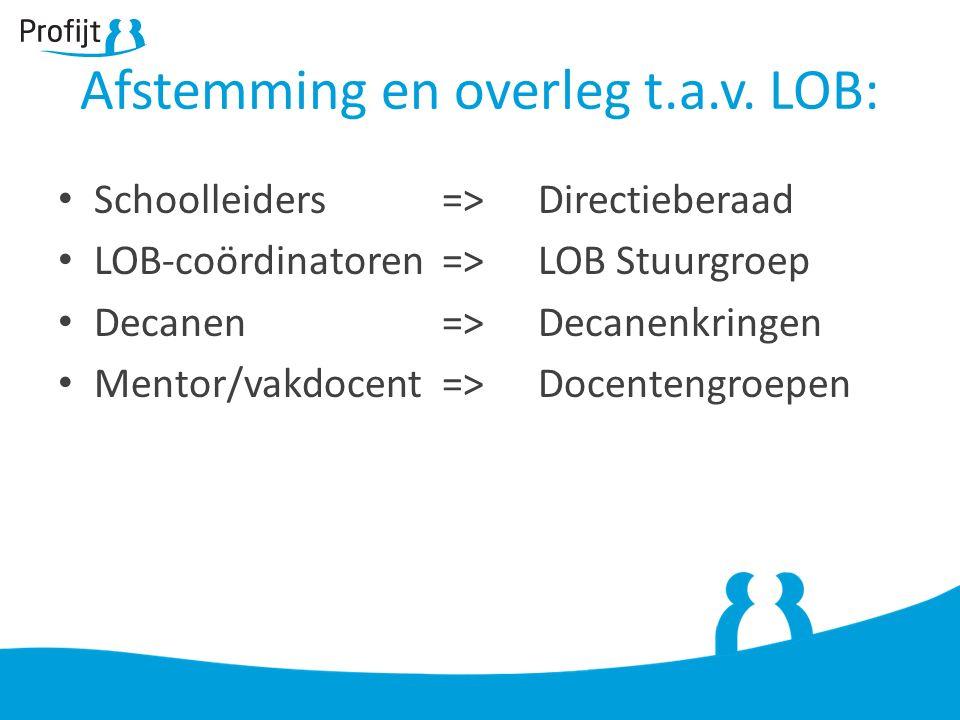 Afstemming en overleg t.a.v. LOB: