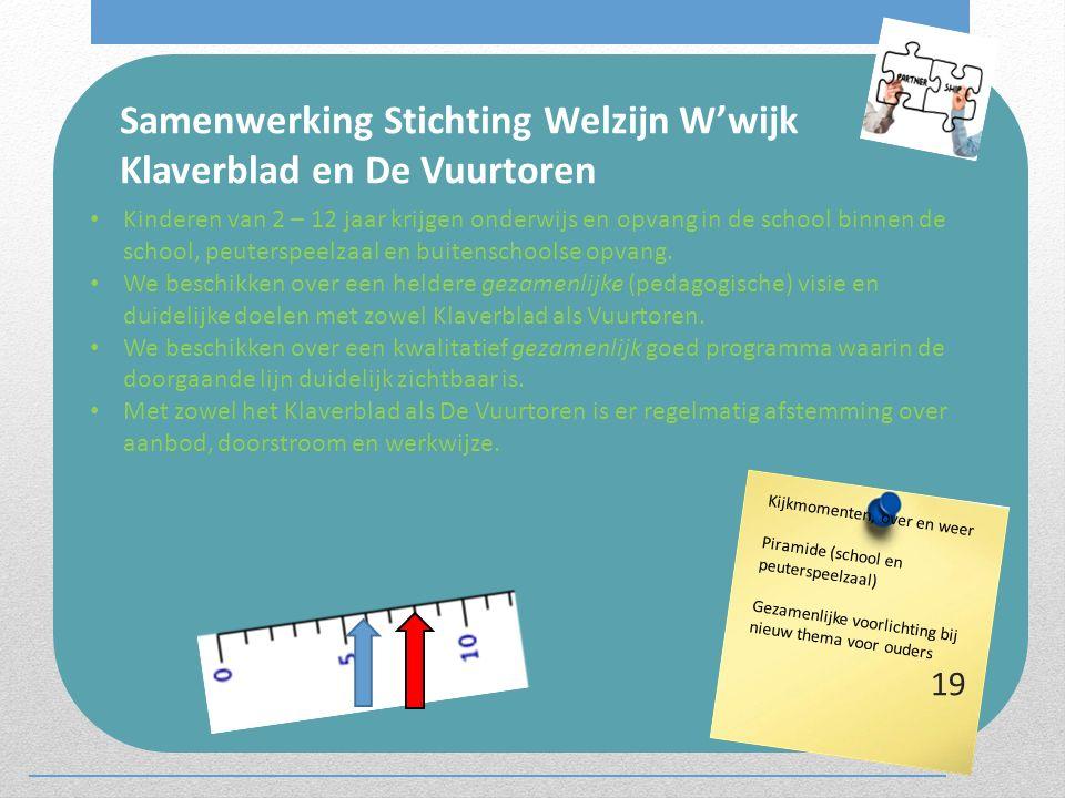 Samenwerking Stichting Welzijn W'wijk Klaverblad en De Vuurtoren