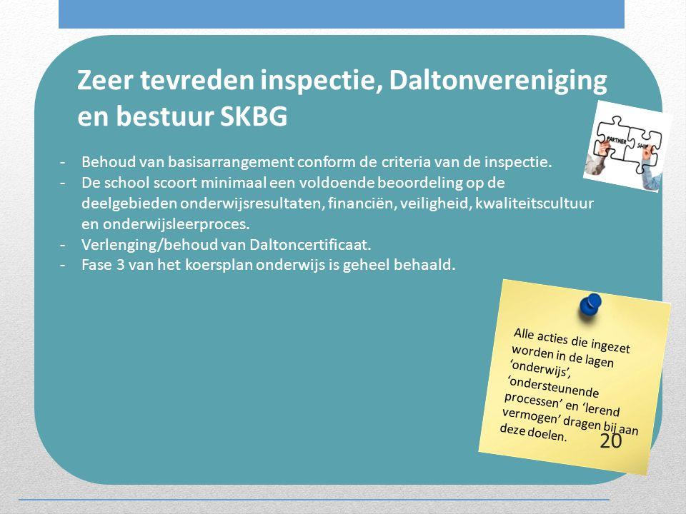 Zeer tevreden inspectie, Daltonvereniging en bestuur SKBG