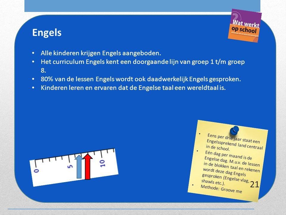 Engels Alle kinderen krijgen Engels aangeboden.