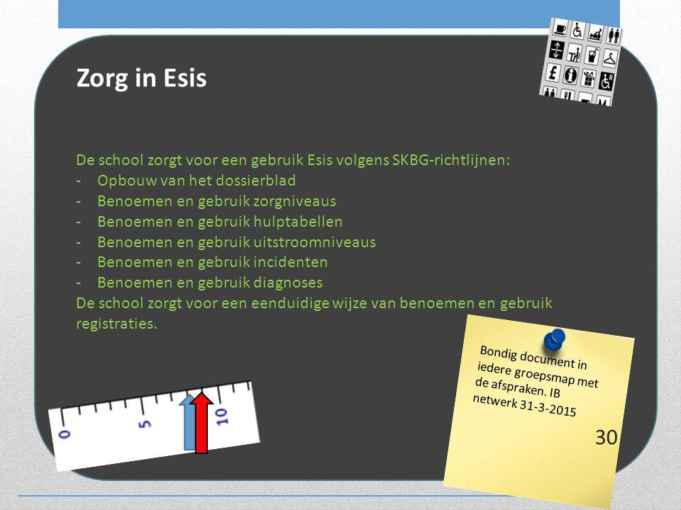 Zorg in Esis De school zorgt voor een gebruik Esis volgens SKBG-richtlijnen: Opbouw van het dossierblad.