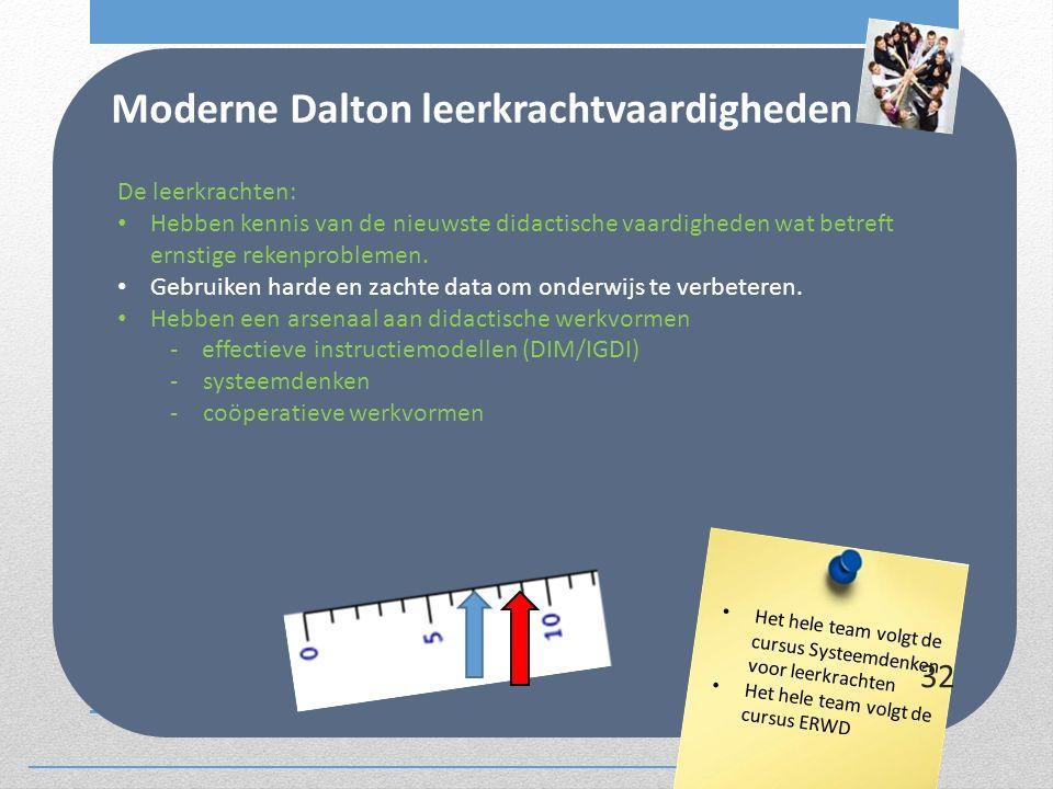 Moderne Dalton leerkrachtvaardigheden