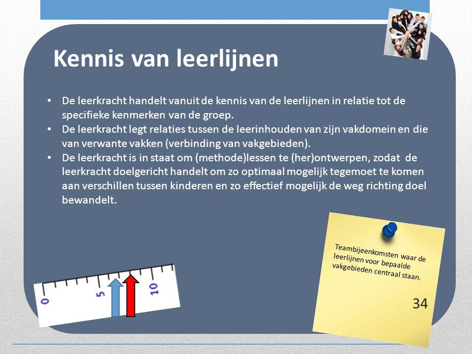Kennis van leerlijnen De leerkracht handelt vanuit de kennis van de leerlijnen in relatie tot de specifieke kenmerken van de groep.
