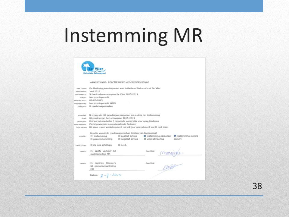 Instemming MR