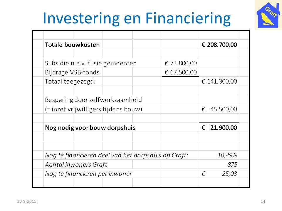 Investering en Financiering