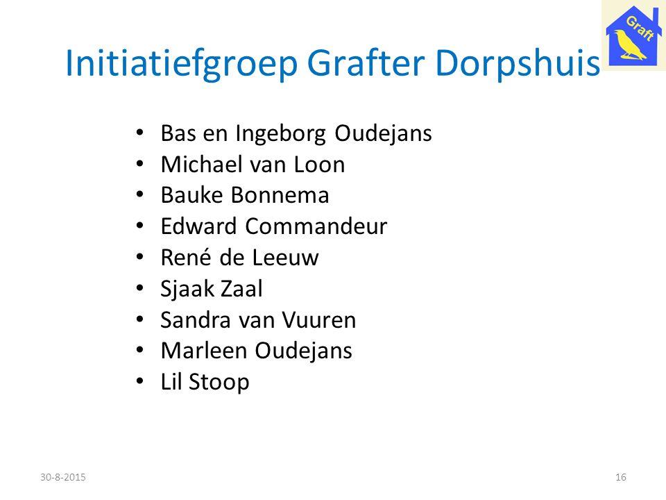 Initiatiefgroep Grafter Dorpshuis