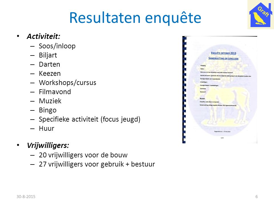Resultaten enquête Activiteit: Vrijwilligers: Soos/inloop Biljart