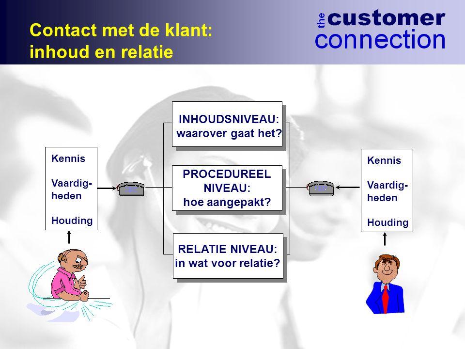 Contact met de klant: inhoud en relatie INHOUDSNIVEAU: