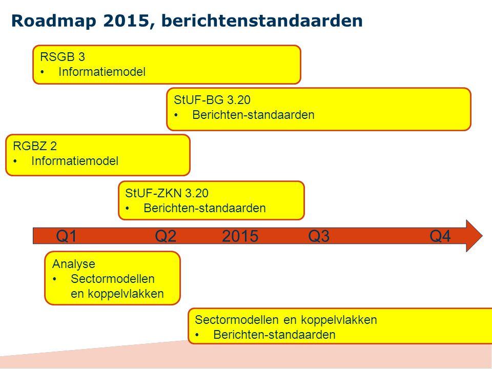 Roadmap 2015, berichtenstandaarden