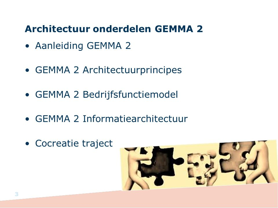 Architectuur onderdelen GEMMA 2