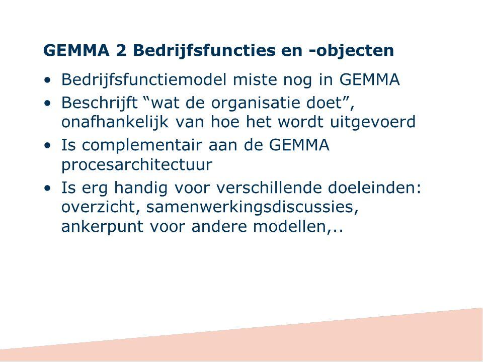GEMMA 2 Bedrijfsfuncties en -objecten