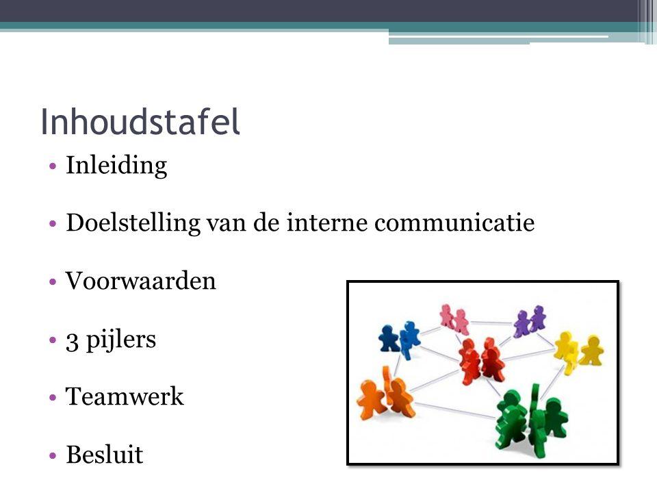 Inhoudstafel Inleiding Doelstelling van de interne communicatie