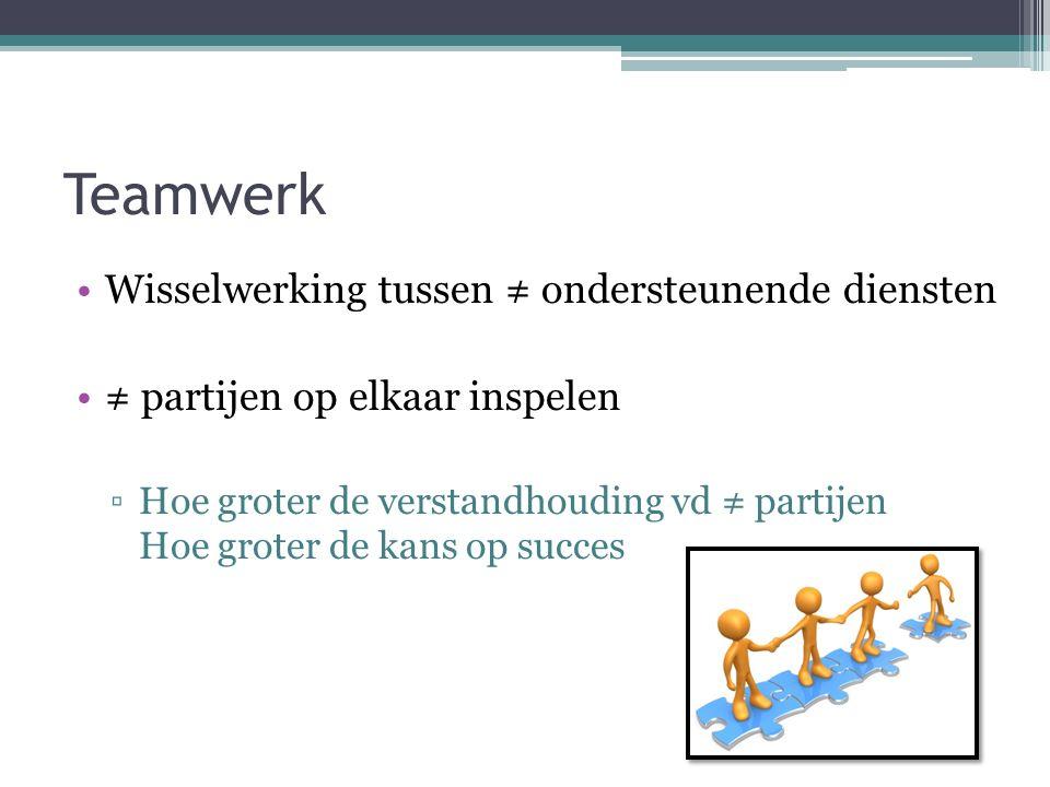 Teamwerk Wisselwerking tussen ≠ ondersteunende diensten