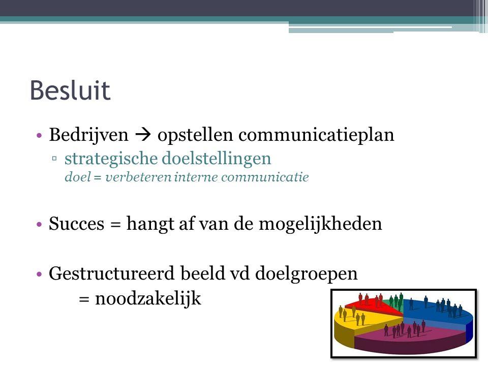 Besluit Bedrijven  opstellen communicatieplan