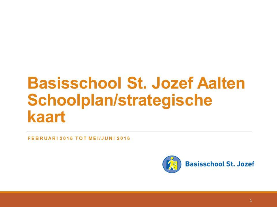 Basisschool St. Jozef Aalten Schoolplan/strategische kaart