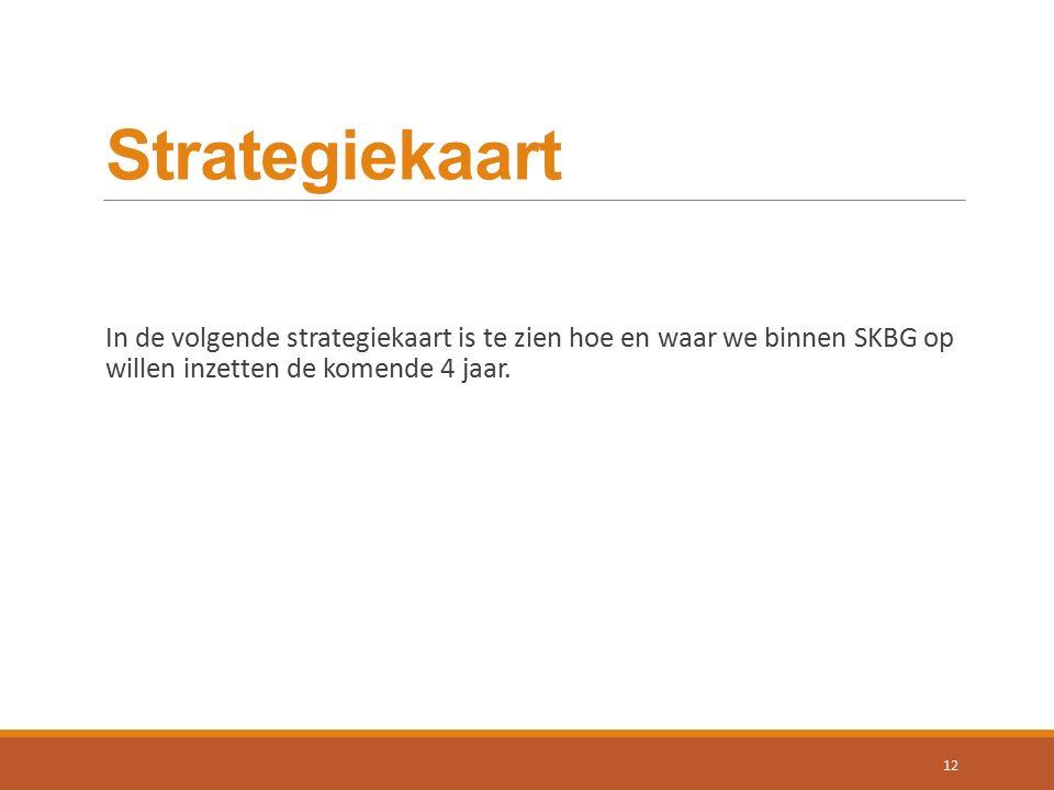 Strategiekaart In de volgende strategiekaart is te zien hoe en waar we binnen SKBG op willen inzetten de komende 4 jaar.