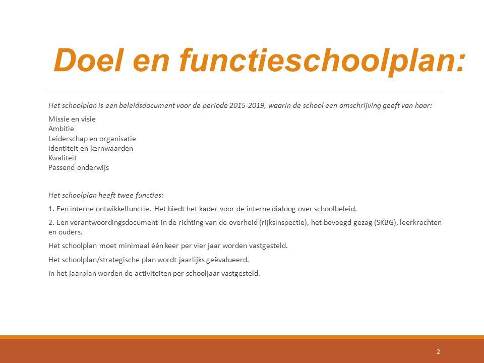 Doel en functieschoolplan: