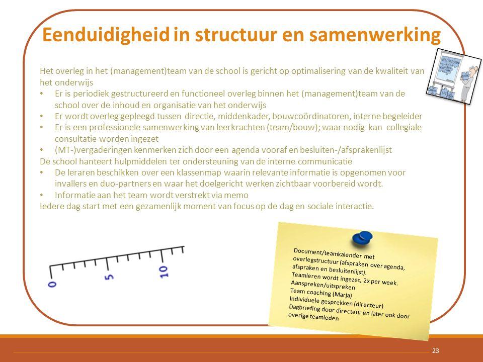 Eenduidigheid in structuur en samenwerking