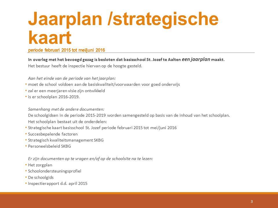 Jaarplan /strategische kaart periode februari 2015 tot mei/juni 2016