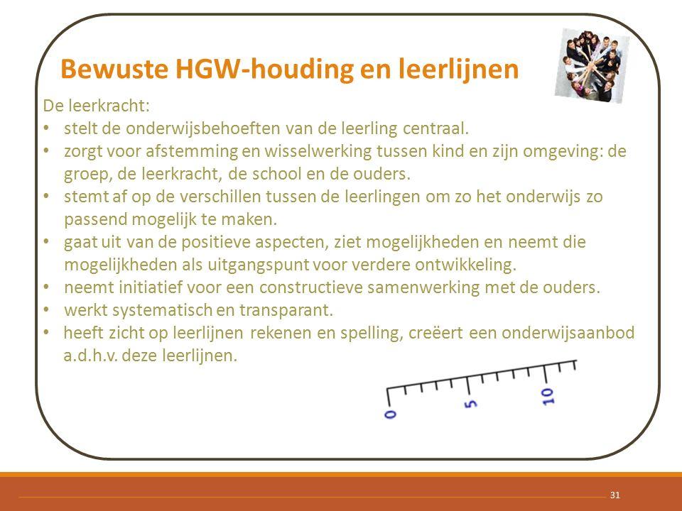 Bewuste HGW-houding en leerlijnen