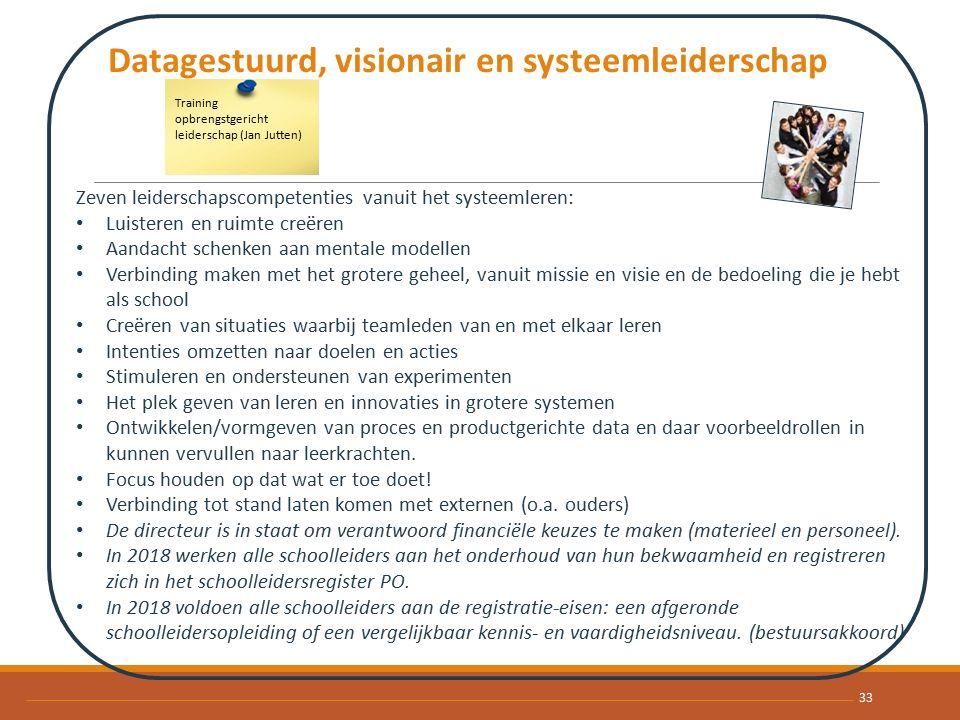 Datagestuurd, visionair en systeemleiderschap