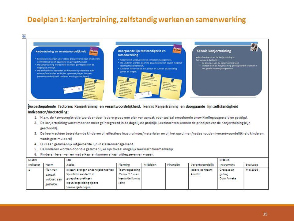 Deelplan 1: Kanjertraining, zelfstandig werken en samenwerking