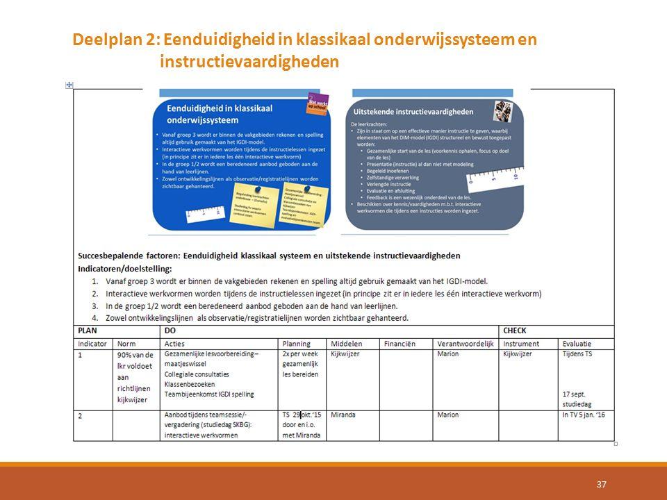 Deelplan 2: Eenduidigheid in klassikaal onderwijssysteem en