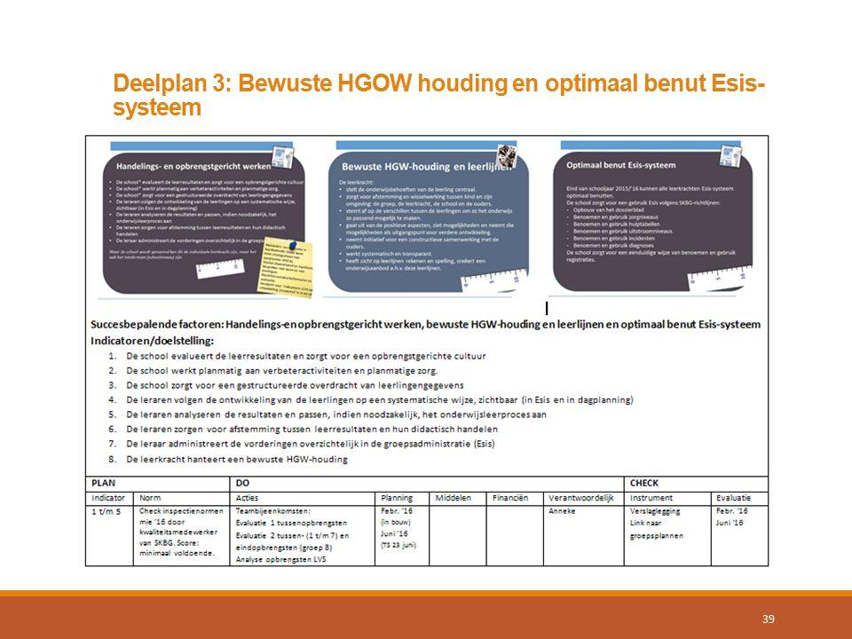 Deelplan 3: Bewuste HGOW houding en optimaal benut Esis-systeem