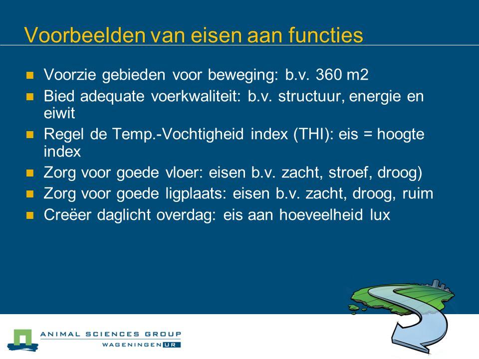 Voorbeelden van eisen aan functies