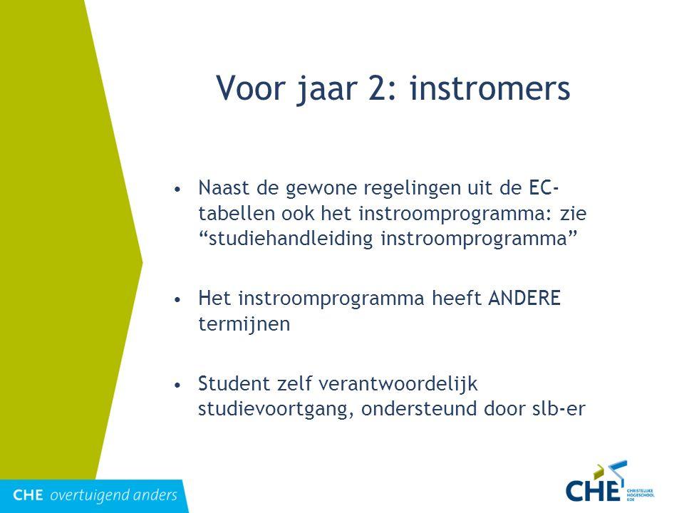 Voor jaar 2: instromers Naast de gewone regelingen uit de EC-tabellen ook het instroomprogramma: zie studiehandleiding instroomprogramma