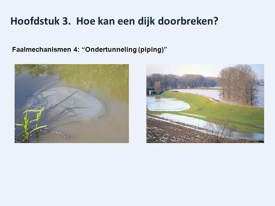 Hoog water op het schoolplein ppt download - Een stuk grond ontwikkelen ...