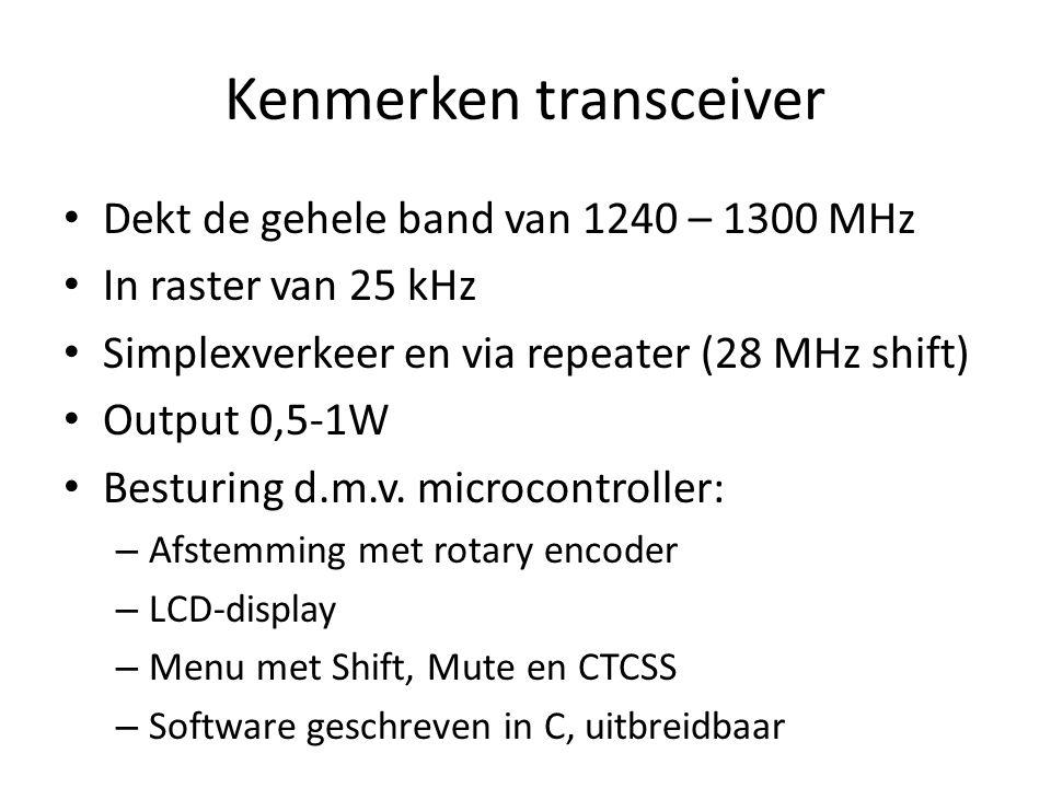 Kenmerken transceiver