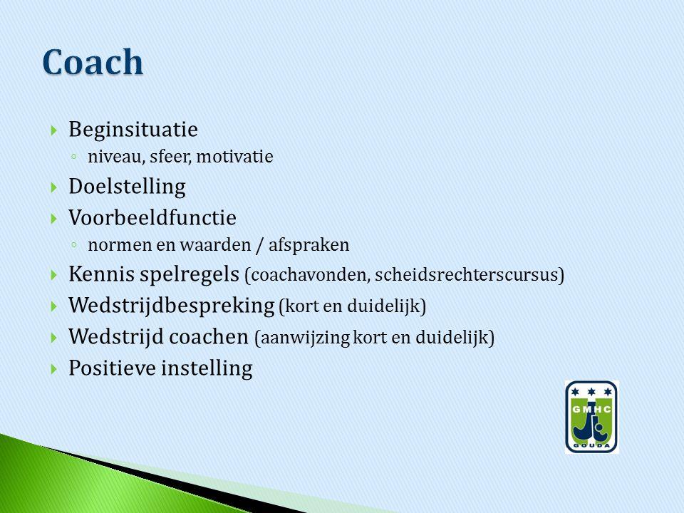 Coach Beginsituatie Doelstelling Voorbeeldfunctie
