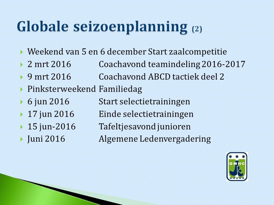 Globale seizoenplanning (2)