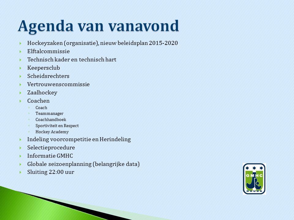 Agenda van vanavond Hockeyzaken (organisatie), nieuw beleidsplan 2015-2020. Elftalcommissie. Technisch kader en technisch hart.