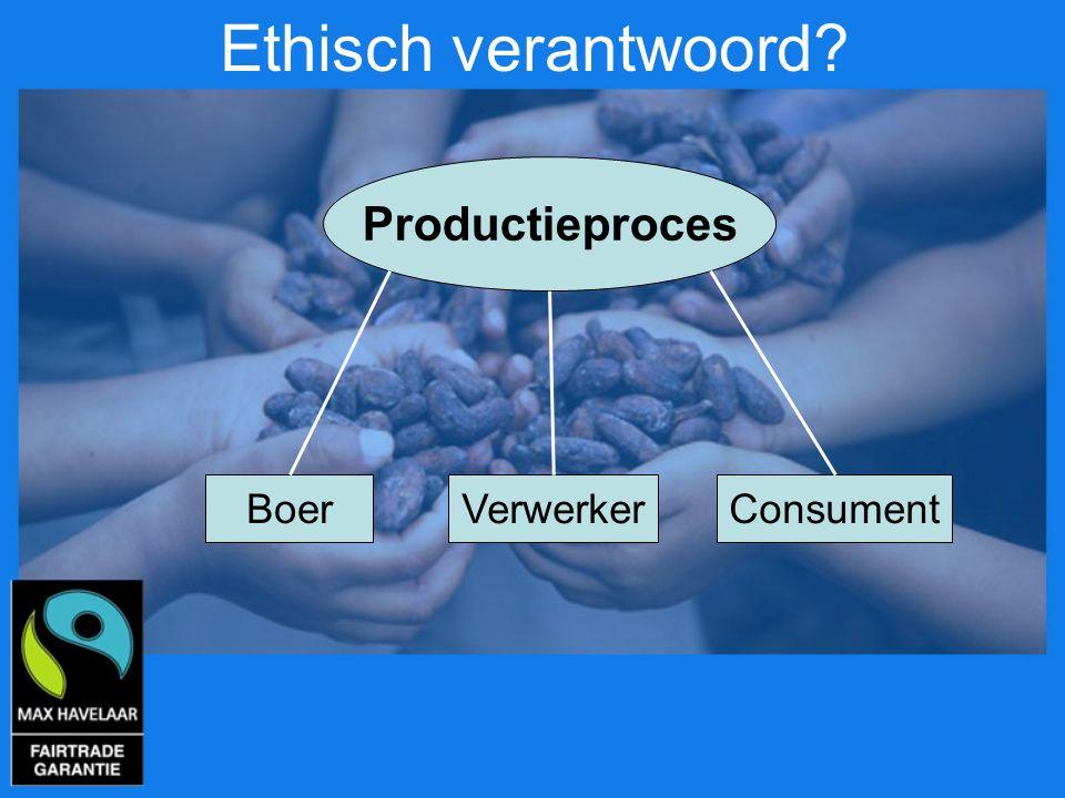 Ethisch verantwoord Productieproces Boer Verwerker Consument