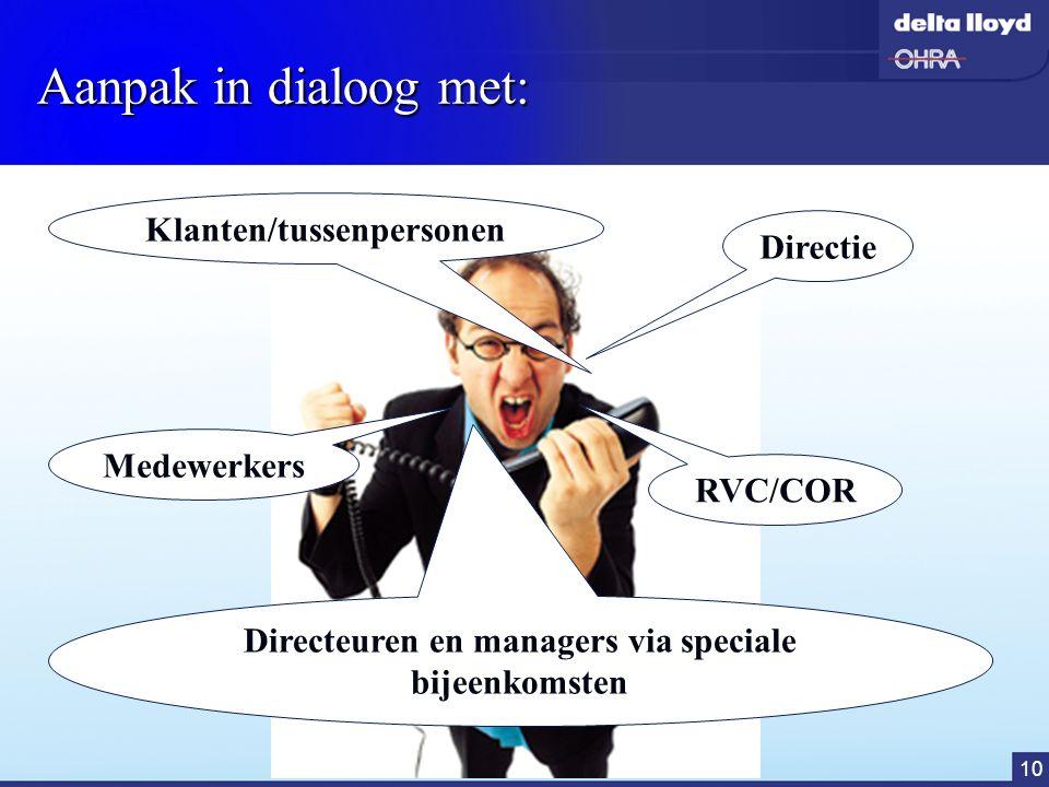Aanpak in dialoog met: Klanten/tussenpersonen Directie Medewerkers