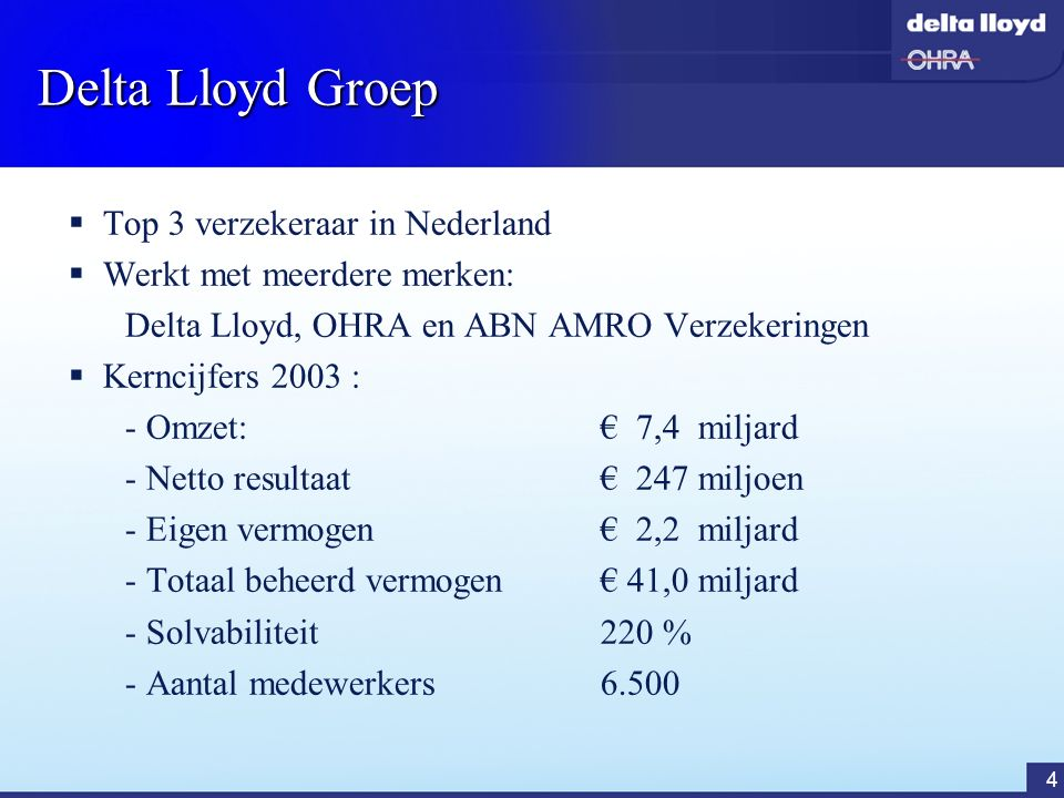 Delta Lloyd Groep Top 3 verzekeraar in Nederland